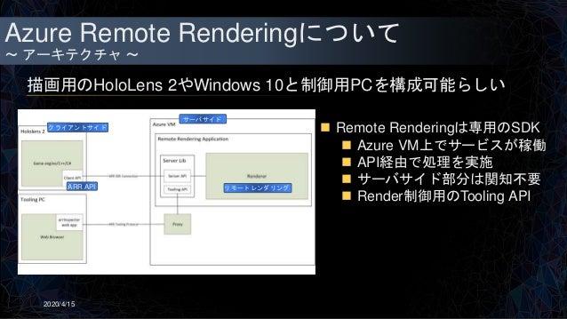 Azure Remote Renderingについて ~ アーキテクチャ ~ 描画用のHoloLens 2やWindows 10と制御用PCを構成可能らしい 2020/4/15  J  Remote Renderingは専用のSDK  A...