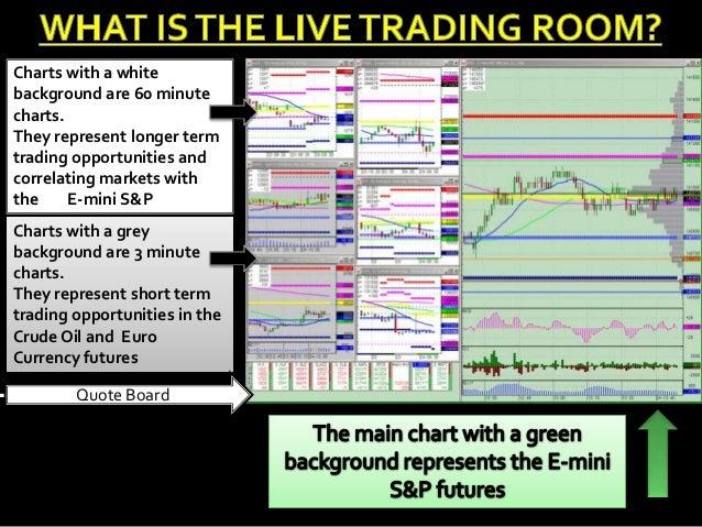 Euro live trading room
