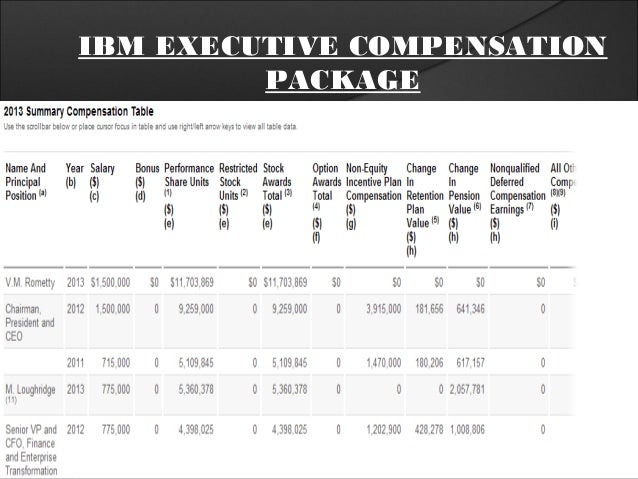 how to write a compensation package