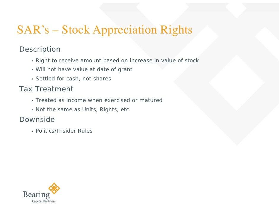 L&t employee stock options