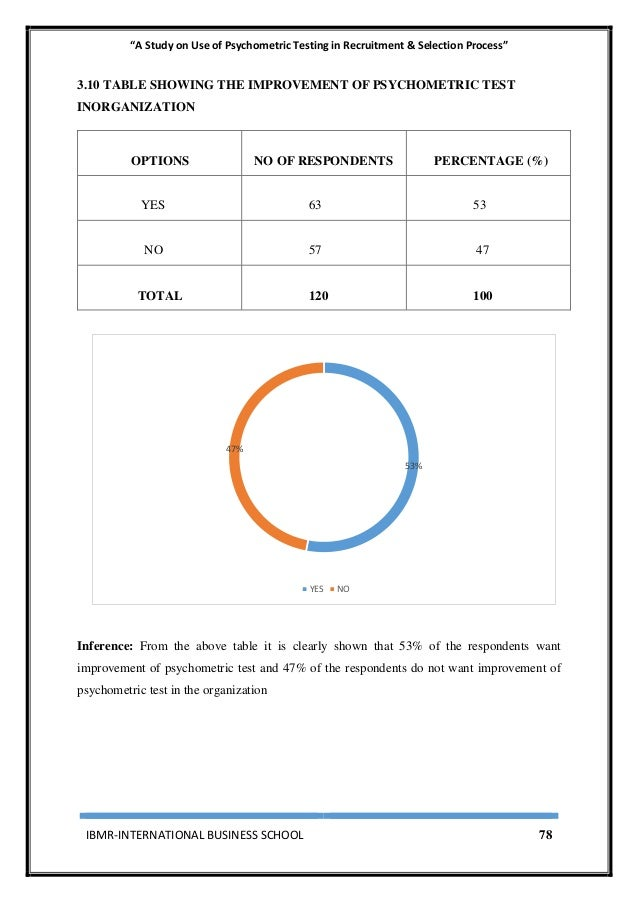 Use Of Psychometric Testing In Recruitment Selection Process Execut