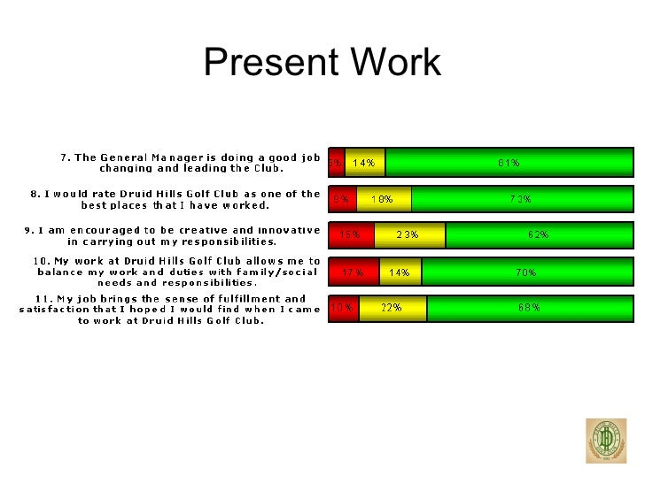 ISO Survey