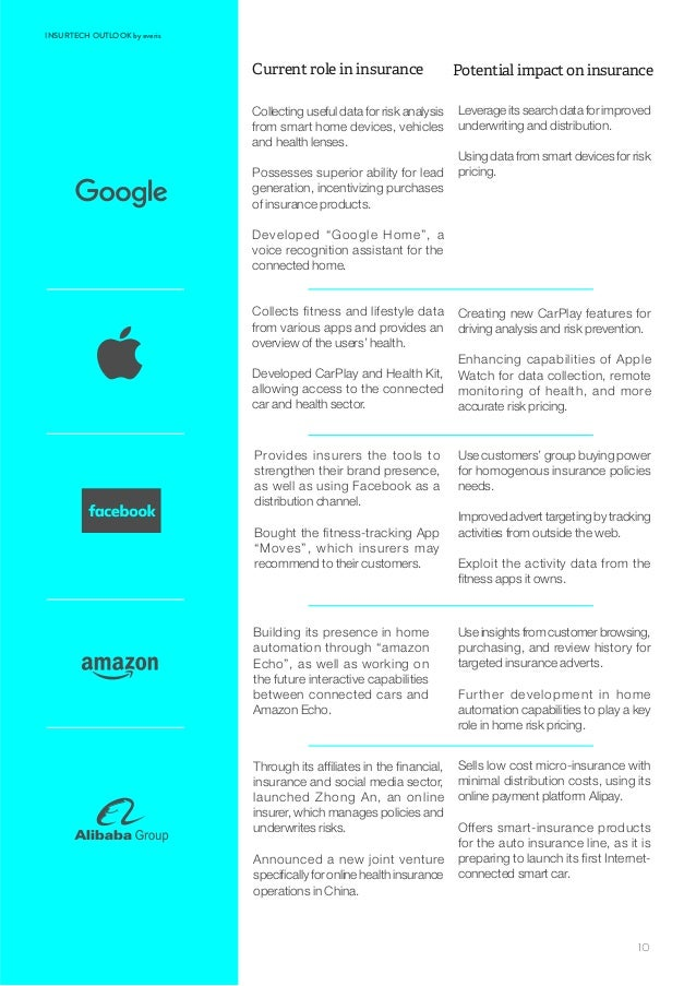 executive summary alibaba Biggest players – baidu, alibaba and tencent  executive summary  in  february 2016 alibaba was exploring the opportunity to buy a stake in flipkart.