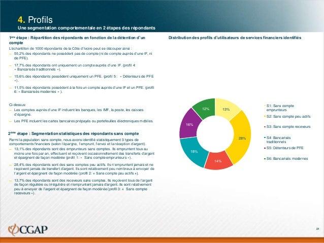 4. Profils Une segmentation comportementale en 2 étapes des répondants 1ère étape : Répartition des répondants en fonction...
