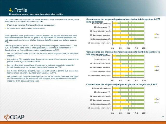 4. Profils Connaissances en services financiers des profils La connaissance des moyens modernes de transferts, de paiement...