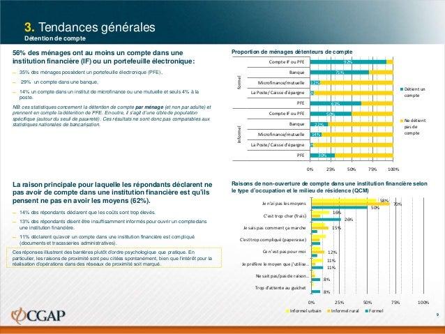 3. Tendances générales Détention de compte  56% des ménages ont au moins un compte dans une institution financière (IF) ou...