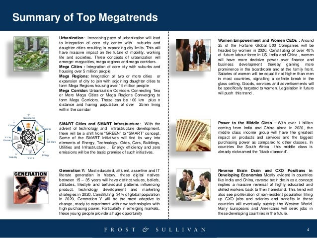 4 Summary of Top Megatrends Urbanization: Increasing pace of urbanization will lead to integration of core city centre wit...