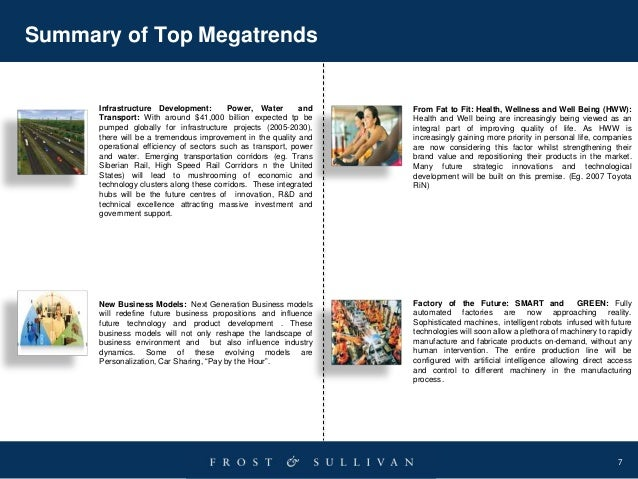 7 Summary of Top Megatrends Infrastructure Development: Power, Water and Transport: With around $41,000 billion expected t...