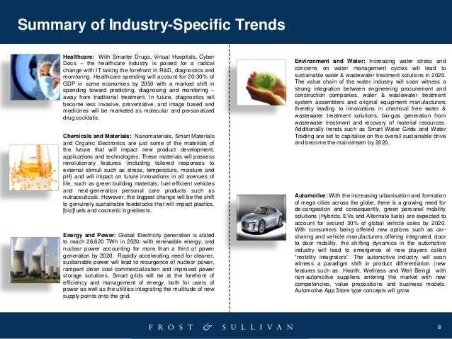 8 Summary of Industry-Specific Trends Healthcare: With Smarter Drugs, Virtual Hospitals, Cyber Docs – the healthcare indus...