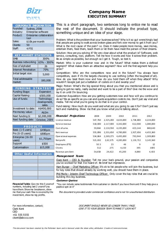 Executive summary template – 1 Page Executive Summary Template