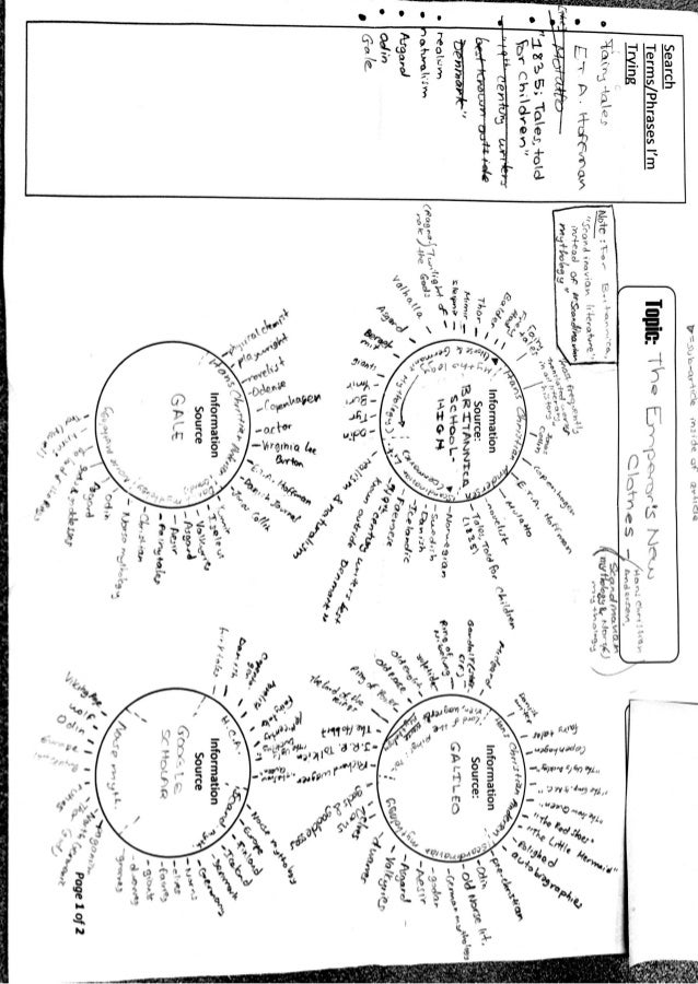 Exemplary Search Maps By David White's 9th Grade Honors