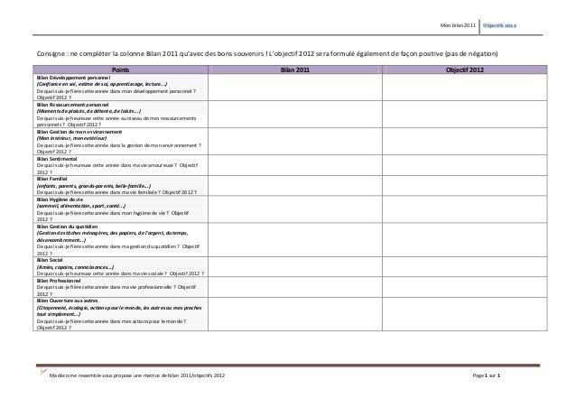 Mon bilan 2011   Objectifs φτυφConsigne : ne compléter la colonne Bilan 2011 qu'avec des bons souvenirs ! L'objectif 2012 ...