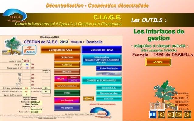 ACCUEIL C.I.A.G.E. Centre Intercommunal d'Appui à la Gestion et à l'Evaluation Décentralisation - Coopération décentralisé...