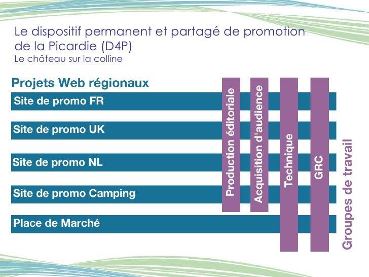 Le dispositif permanent et partagé de promotion  de la Picardie (D4P) Le château sur la colline