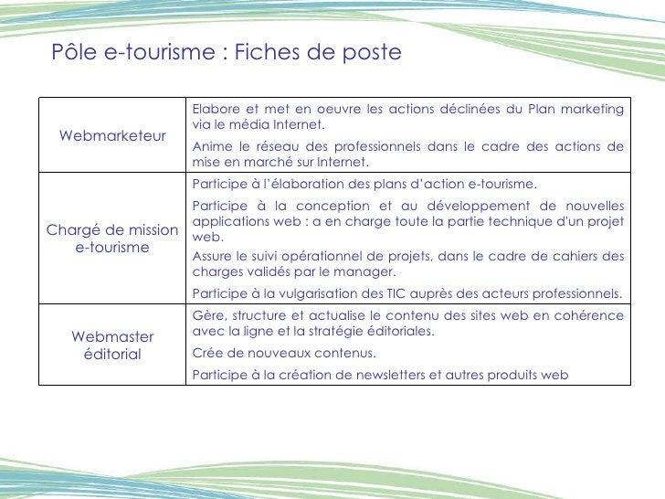 Pôle e-tourisme : Fiches de poste   Participe à la création de newsletters et autres produits web Crée de nouveaux contenu...