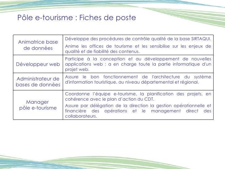 Pôle e-tourisme : Fiches de poste   Coordonne l'équipe e-tourisme, la planification des projets, en cohérence avec le plan...