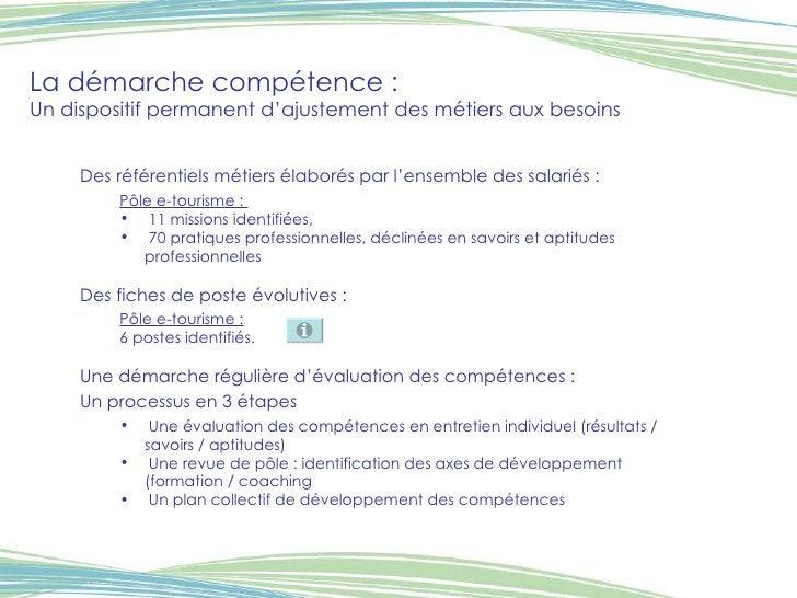 La démarche compétence : Un dispositif permanent d'ajustement des métiers aux besoins <ul><li>Des référentiels métiers éla...