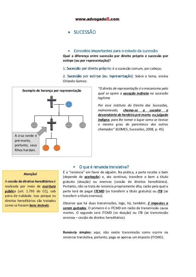 • SUCESSÃO  • Conceitos importantes para o estudo da sucessão Qual a diferença entre sucessão por direito próprio e sucess...