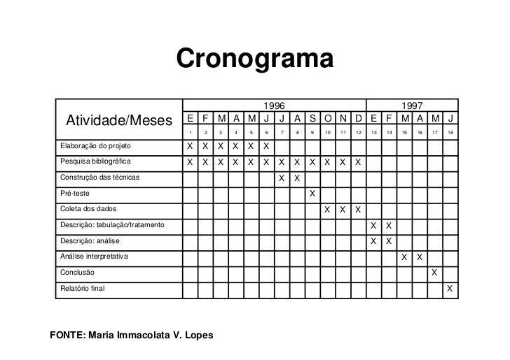 Exemplos de Cronogramas de Pesquisa Slide 3