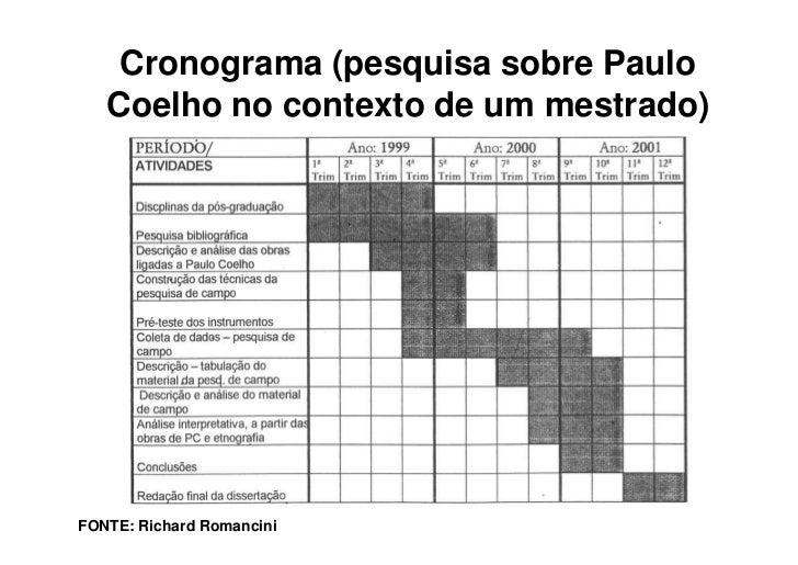 Cronograma (pesquisa sobre Paulo    Coelho no contexto de um mestrado)     FONTE: Richard Romancini