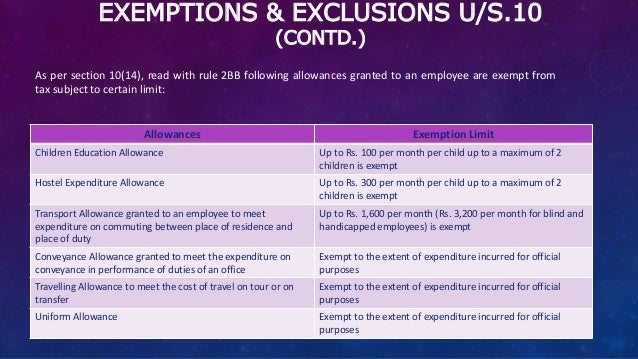 Exempted income under income tax act