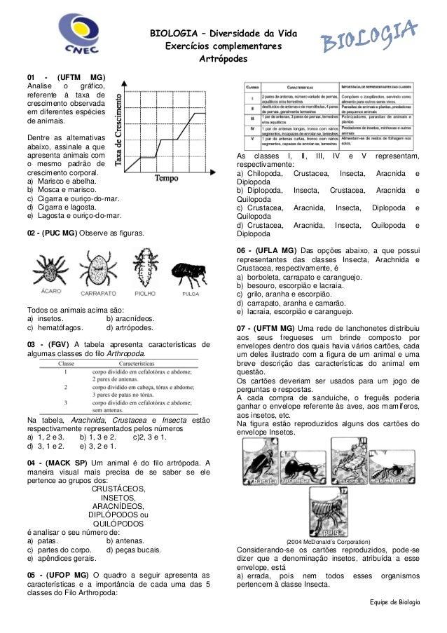 BIOLOGIA – Diversidade da Vida Exercícios complementares Artrópodes Equipe de Biologia 01 - (UFTM MG) Analise o gráfico, r...