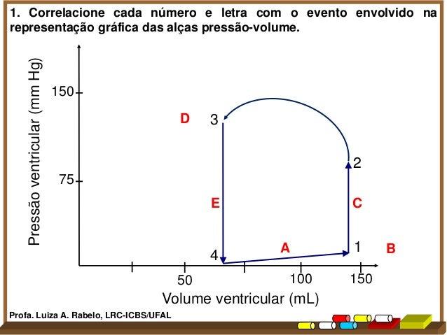 Exercícios Fisiologia Cardiovascular Slide 2