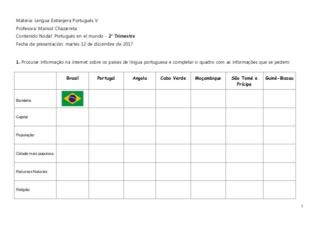 1 Materia: Lengua Extranjera Portugu�s V Profesora: Marisol Chazarreta Contenido Nodal: Portugu�s en el mundo - 2� Trimest...