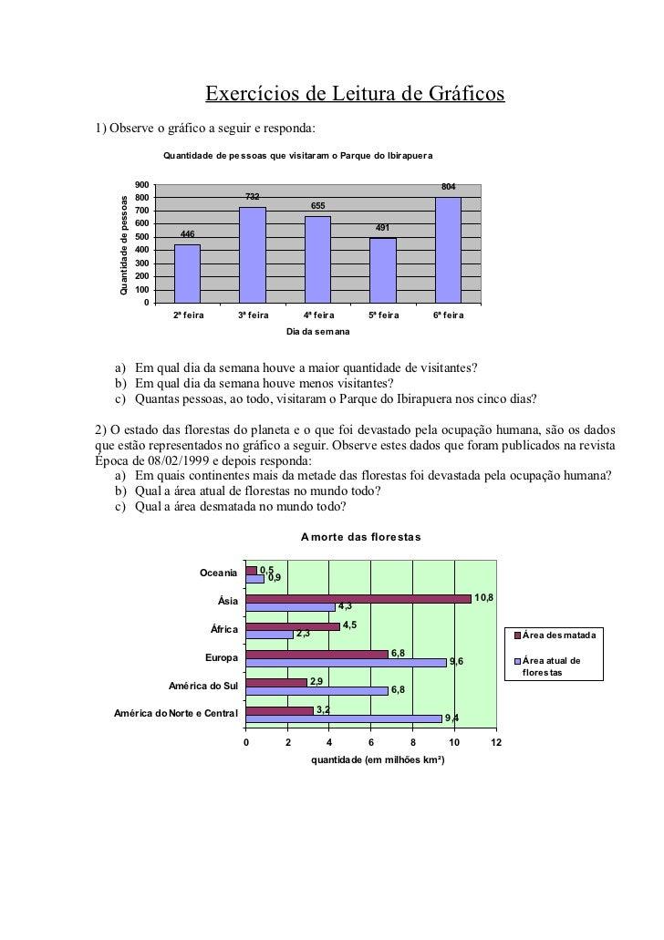 Exercícios de Leitura de Gráficos1) Observe o gráfico a seguir e responda:                                  Quantidade de ...