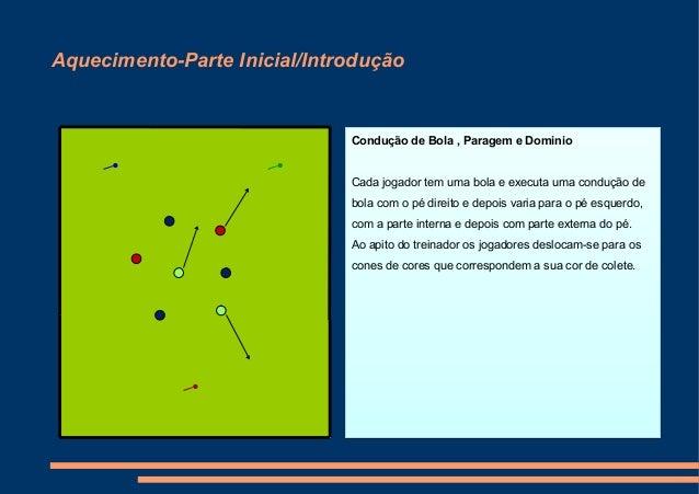 Aquecimento-Parte Inicial/Introdução  Condução de Bola , Paragem e Dominio Cada jogador tem uma bola e executa uma conduçã...