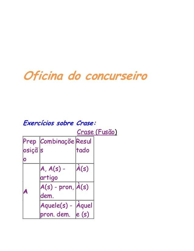 Oficina do concurseiro Exercícios sobre Crase: Crase (Fusão) Prep osiçã o Combinaçõe s Resul tado A A, A(s) - artigo À(s) ...