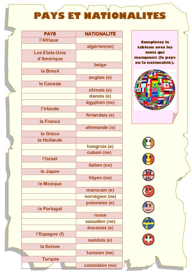 PAYSPAYSPAYSPAYS NATIONALITENATIONALITENATIONALITENATIONALITE l'Afrique algérien(ne) Les Etats-Unis d'Amérique belge le Br...