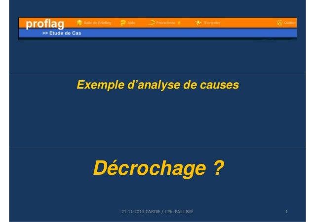 Exemple d'analyse de causes Décrochage ? 121-11-2012 CARDIE / J.Ph. PAILLISSÉ