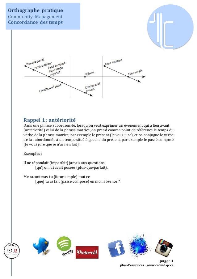 page:1 plusd'exercices:www.ccdmd.qc.ca  Orthographepratique CommunityManagement Concordancedestemps   ...