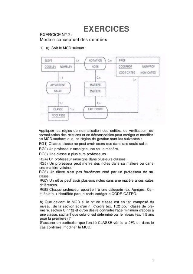 1 EXERCICES EXERCICE N° 2 : Modèle conceptuel des données 1) a) Soit le MCD suivant : Appliquer les règles de normalisatio...