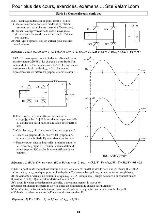 1/6 Série 1 : Convertisseurs statiques EX1 : Montage redresseur en pont. U=48V- 50Hz 1) Préciser les conductions des diode...
