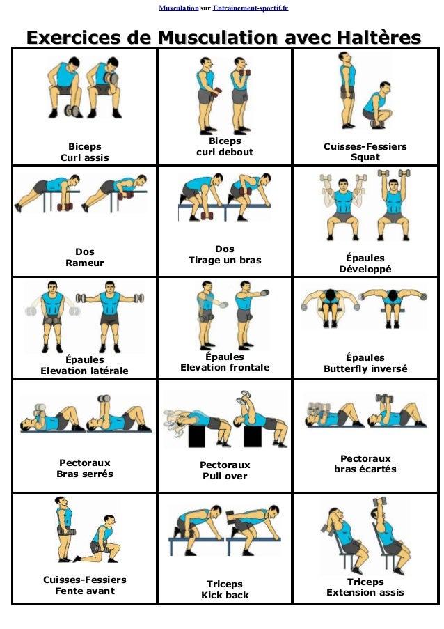 Musculation sur Entrainement-sportif.fr Exercices de Musculation avec  HaltèresExercices de Musculation avec Haltères ... 6f5c42df2b7