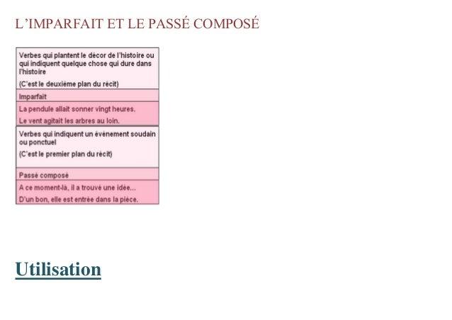 L'IMPARFAIT ET LE PASSÉ COMPOSÉUtilisation