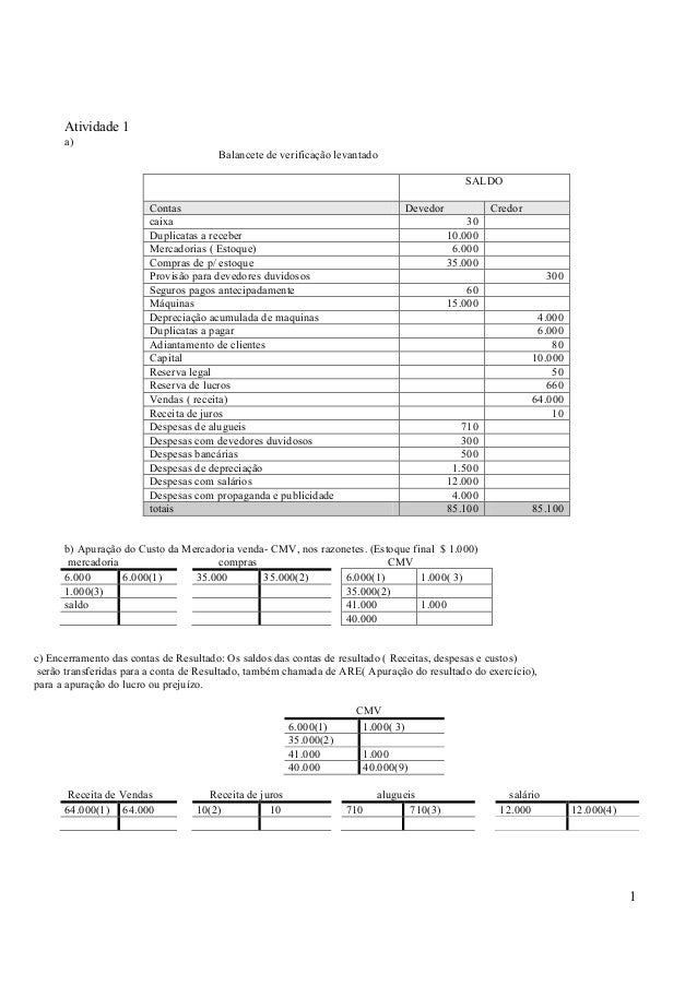 Atividade 1 a) Balancete de verificação levantado SALDO Contas caixa Duplicatas a receber Mercadorias ( Estoque) Compras d...
