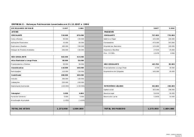 EMPRESA X - Balanços Patrimoniais Levantados em 31.12.2007 e 2006 EM MILHARES DE REAIS  2.007  2.006  2.007  2.006  710.00...