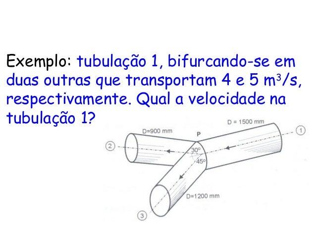 Exemplo: tubulação 1, bifurcando-se em duas outras que transportam 4 e 5 m3 /s, respectivamente. Qual a velocidade na tubu...