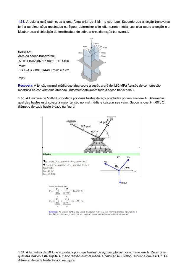 1.33. A coluna está submetida a uma força axial de 8 kN no seu topo. Supondo que a seção transversal  tenha as dimensões m...