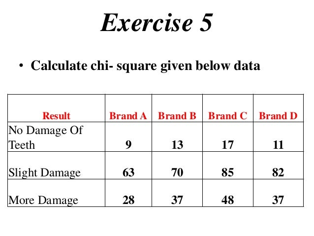 exercise 40 chi square Increasing levels of physical fitness were strongly correlated with decreasing rates of abnormal values for the recovery of heart rate among men and women (for men: chi-square for trend=207, p0 .
