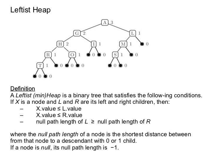 Leftist HeapDefinitionA Leftist (min)Heap is a binary tree that satisfies the follow-ing conditions.If X is a node and L a...