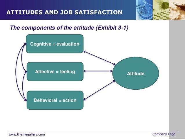 Attitudes job satisfaction