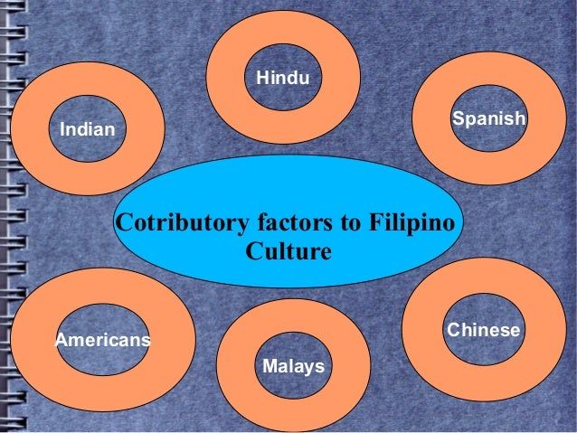 Filipino Culture And Values
