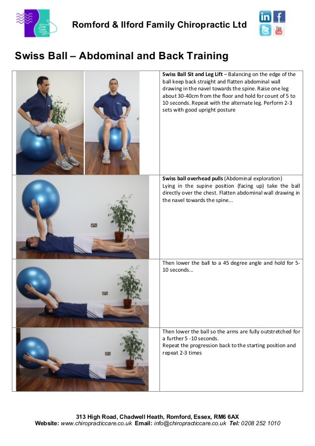 Exercises – core stability the swiss ball abdominal and ...