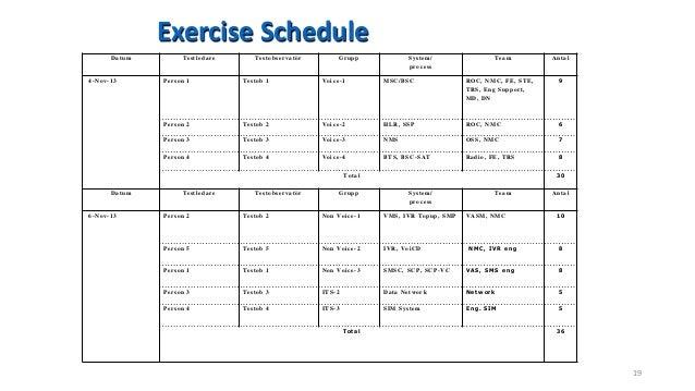 Exercising Bcms Plan