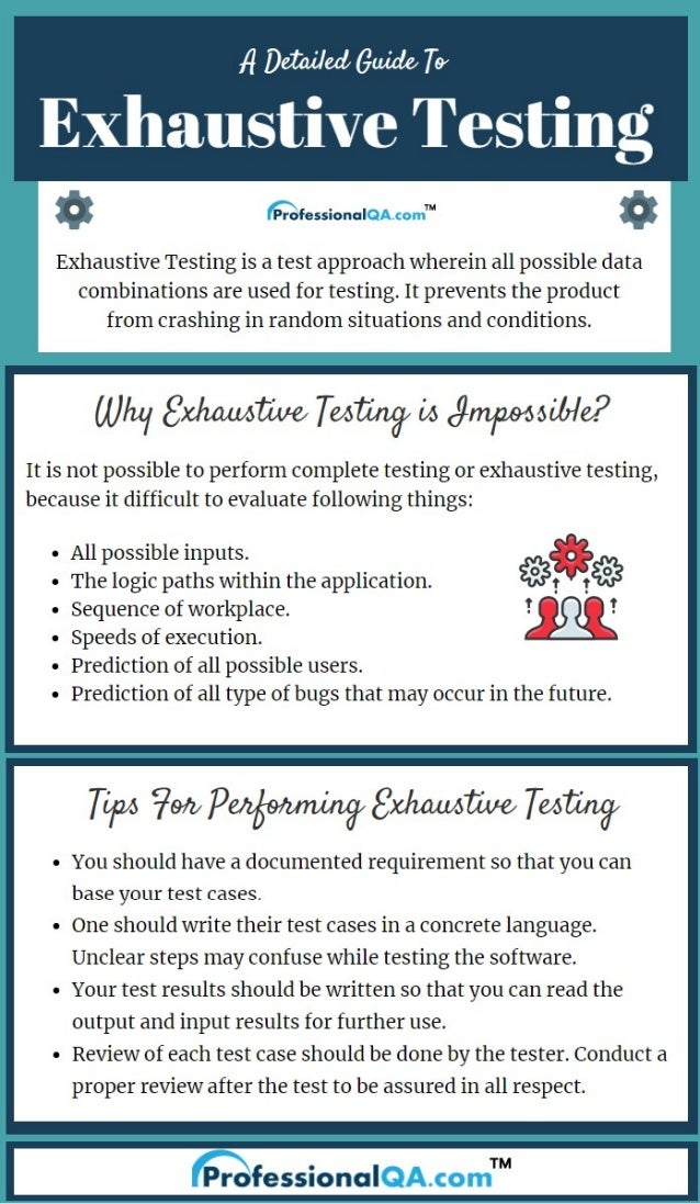 Exhaustive Testing: A Complete Guide
