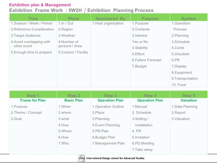 art gallery marketing strategy pdf